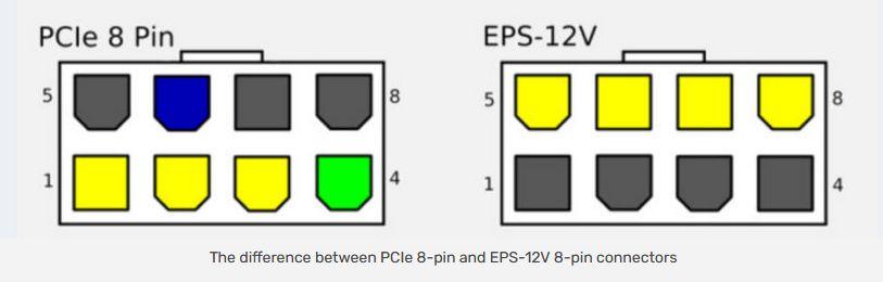 NVIDIA EPS-12V 8-pin power connector